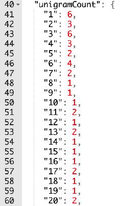 The JSONL file section that lists unigrams